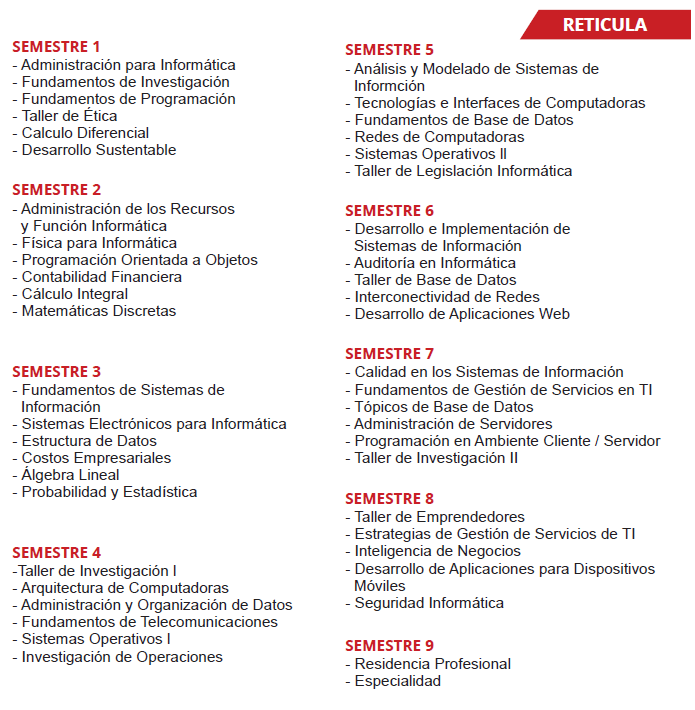 reticula infor